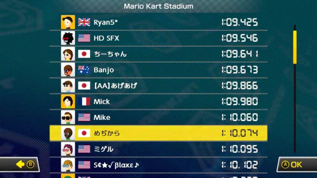 Mario Kart 8 Weltrekord: Mario Kart Stadium